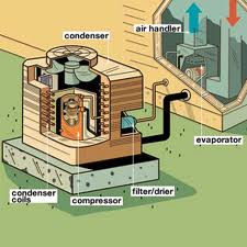air conditioning work I