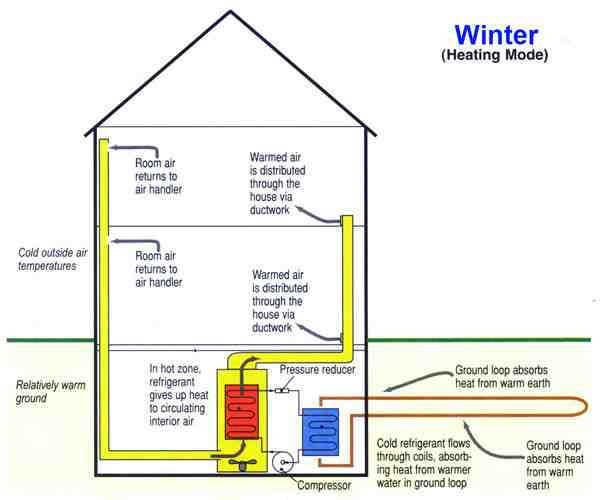 Blog   Page 19 of 36   Cooper Climate Control Sonoran Air Thermostat Wiring Diagram Home on