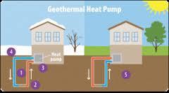 GeothermalHeatPump